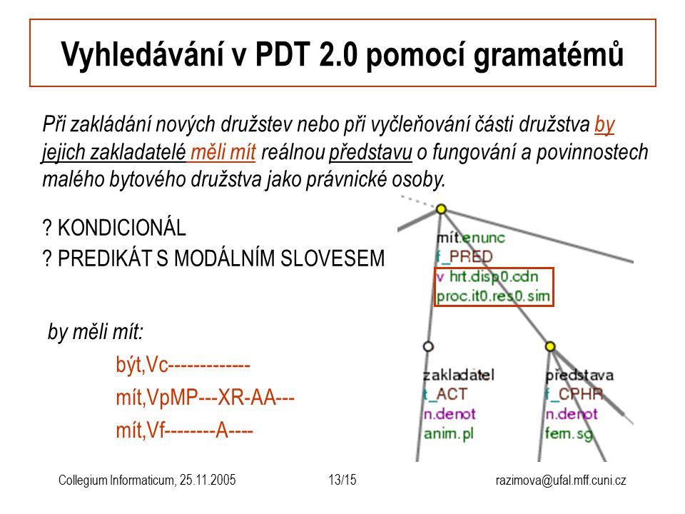 13/15razimova@ufal.mff.cuni.czCollegium Informaticum, 25.11.2005 Vyhledávání v PDT 2.0 pomocí gramatémů Při zakládání nových družstev nebo při vyčleňo