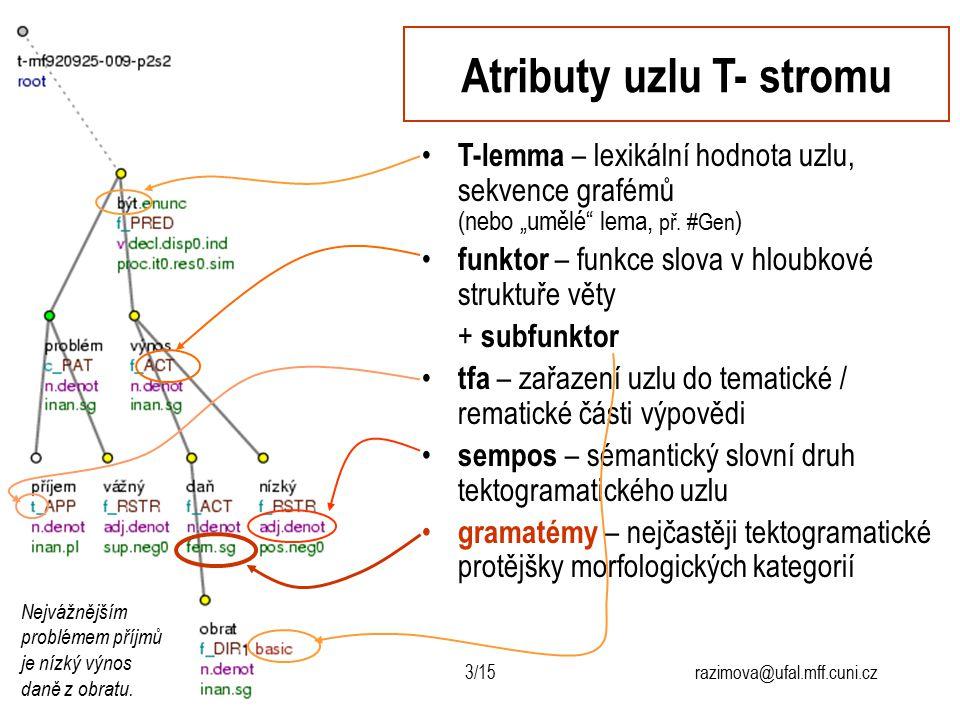 "3/15razimova@ufal.mff.cuni.czCollegium Informaticum, 25.11.2005 T-lemma – lexikální hodnota uzlu, sekvence grafémů (nebo ""umělé"" lema, př. #Gen ) funk"