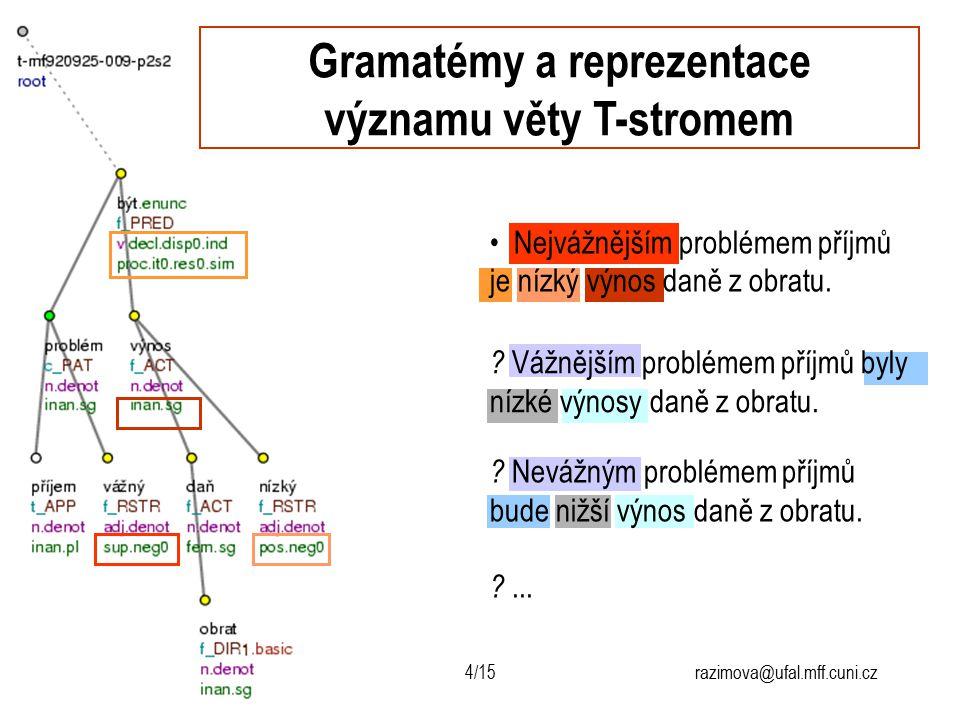 4/15razimova@ufal.mff.cuni.czCollegium Informaticum, 25.11.2005 Gramatémy a reprezentace významu věty T-stromem Nejvážnějším problémem příjmů je nízký
