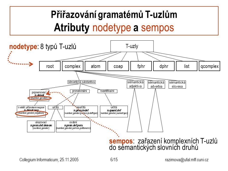 6/15razimova@ufal.mff.cuni.czCollegium Informaticum, 25.11.2005 Přiřazování gramatémů T-uzlům Atributy nodetype a sempos T-uzly complexatomqcomplexlis
