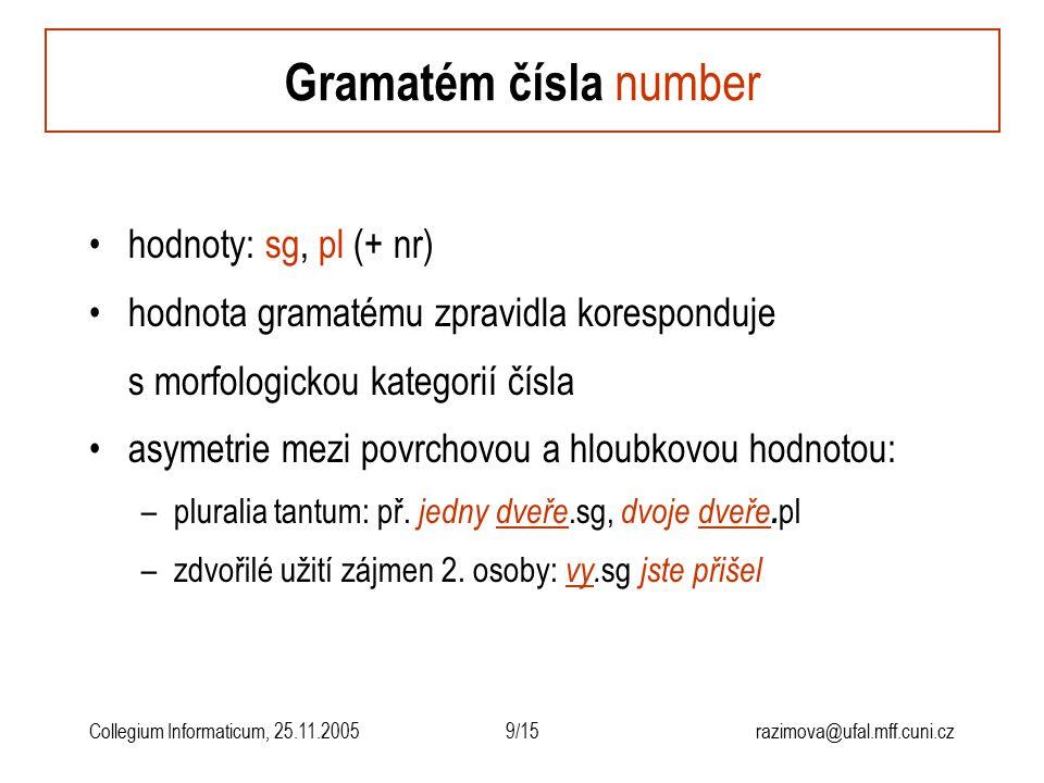 9/15razimova@ufal.mff.cuni.czCollegium Informaticum, 25.11.2005 hodnoty: sg, pl (+ nr) hodnota gramatému zpravidla koresponduje s morfologickou katego