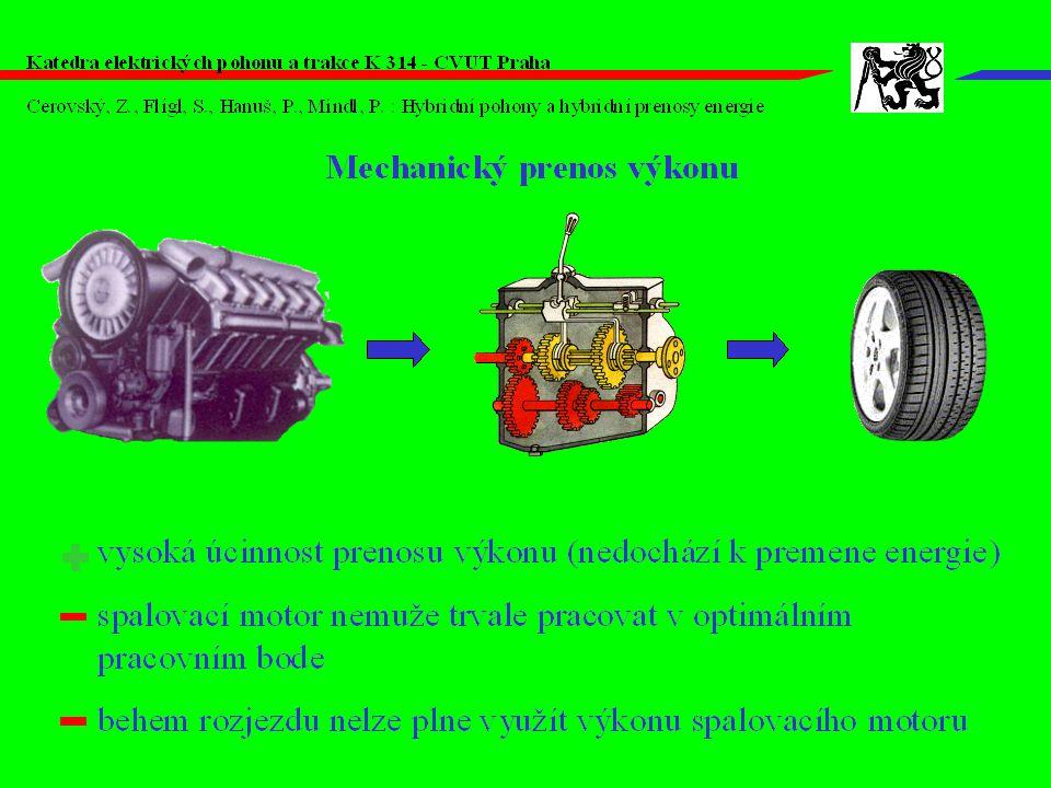 Kombinovaný hybridní pohon přepínatelný Požadavek výkonu nízkývysoký sériový pohonparalelní pohon spojka sepnuta spojka rozpojena Čeřovský, Z., Flígl, S., Hanuš, P., Mindl, P.