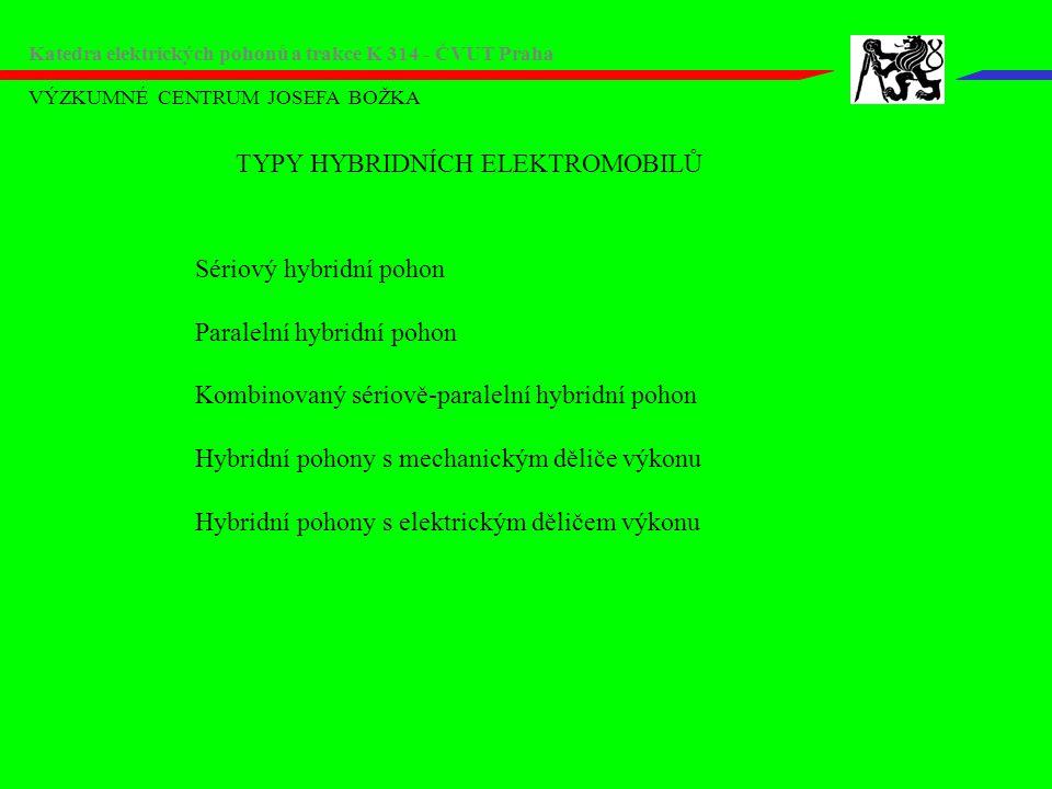 VÝZKUMNÉ CENTRUM JOSEFA BOŽKA Katedra elektrických pohonů a trakce K 314 - ČVUT Praha TYPY HYBRIDNÍCH ELEKTROMOBILŮ Sériový hybridní pohon Paralelní hybridní pohon Kombinovaný sériově-paralelní hybridní pohon Hybridní pohony s mechanickým děliče výkonu Hybridní pohony s elektrickým děličem výkonu
