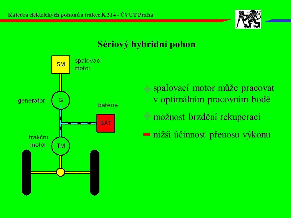 Sériový hybridní pohon spalovací motor může pracovat v optimálním pracovním bodě možnost brzdění rekuperací nižší účinnost přenosu výkonu Katedra elektrických pohonů a trakce K 314 - ČVUT Praha