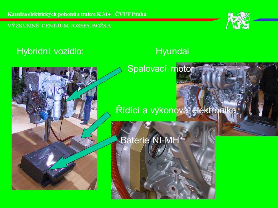 VÝZKUMNÉ CENTRUM JOSEFA BOŽKA Katedra elektrických pohonů a trakce K 314 - ČVUT Praha Hybridní vozidlo:Hyundai Spalovací motor Řídící a výkonová elektronika Baterie NI-MH