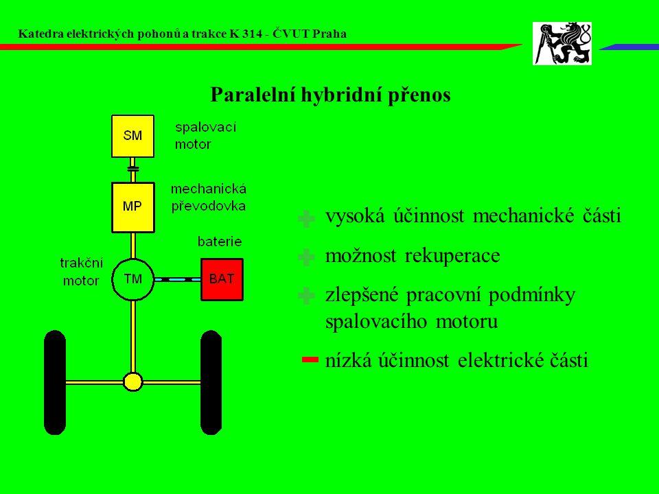 VÝZKUMNÉ CENTRUM JOSEFA BOŽKA Katedra elektrických pohonů a trakce K 314 - ČVUT Praha Efficiency of particular component Regenerative braking efficiency SAMPLES OF SOME RESULTS