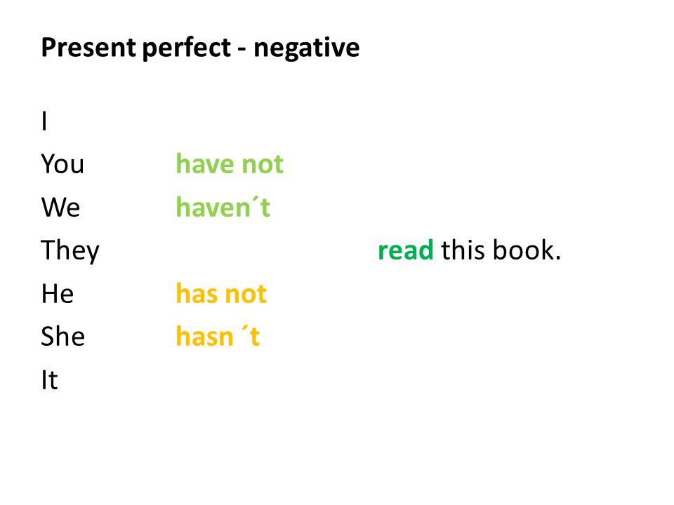 Present perfect - questions I you Havewe theywritten this letter? he Hasshe it