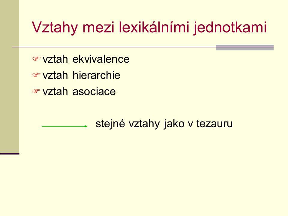 Vztahy mezi lexikálními jednotkami  vztah ekvivalence  vztah hierarchie  vztah asociace stejné vztahy jako v tezauru