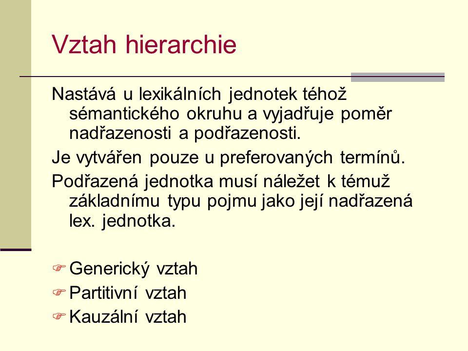 Vztah hierarchie Nastává u lexikálních jednotek téhož sémantického okruhu a vyjadřuje poměr nadřazenosti a podřazenosti.