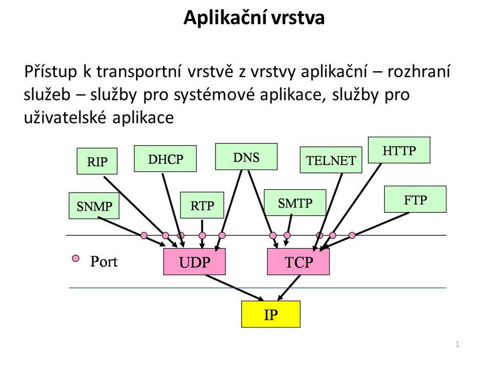 1 Aplikační vrstva Přístup k transportní vrstvě z vrstvy aplikační – rozhraní služeb – služby pro systémové aplikace, služby pro uživatelské aplikace 1