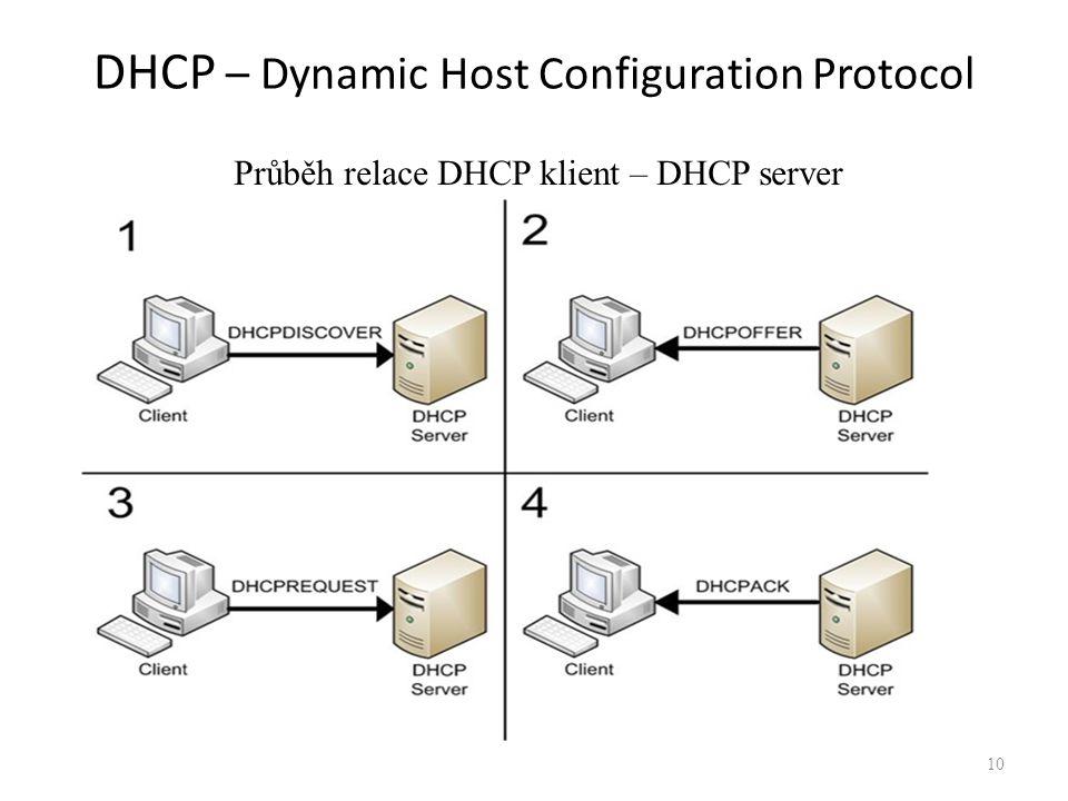 10 DHCP – Dynamic Host Configuration Protocol Průběh relace DHCP klient – DHCP server