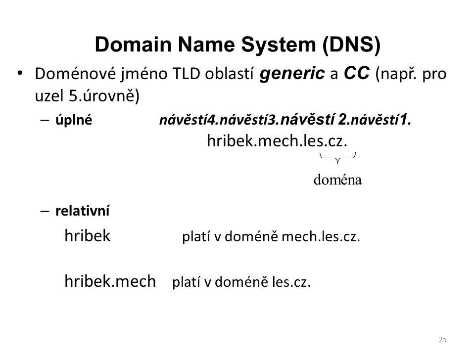 25 Doménové jméno TLD oblastí generic a CC (např.pro uzel 5.úrovně) – úplné návěstí4.návěstí3.