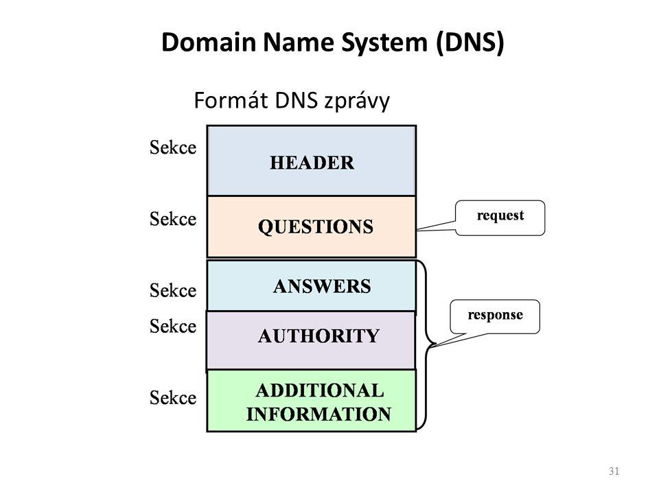 31 Formát DNS zprávy 31 Domain Name System (DNS)