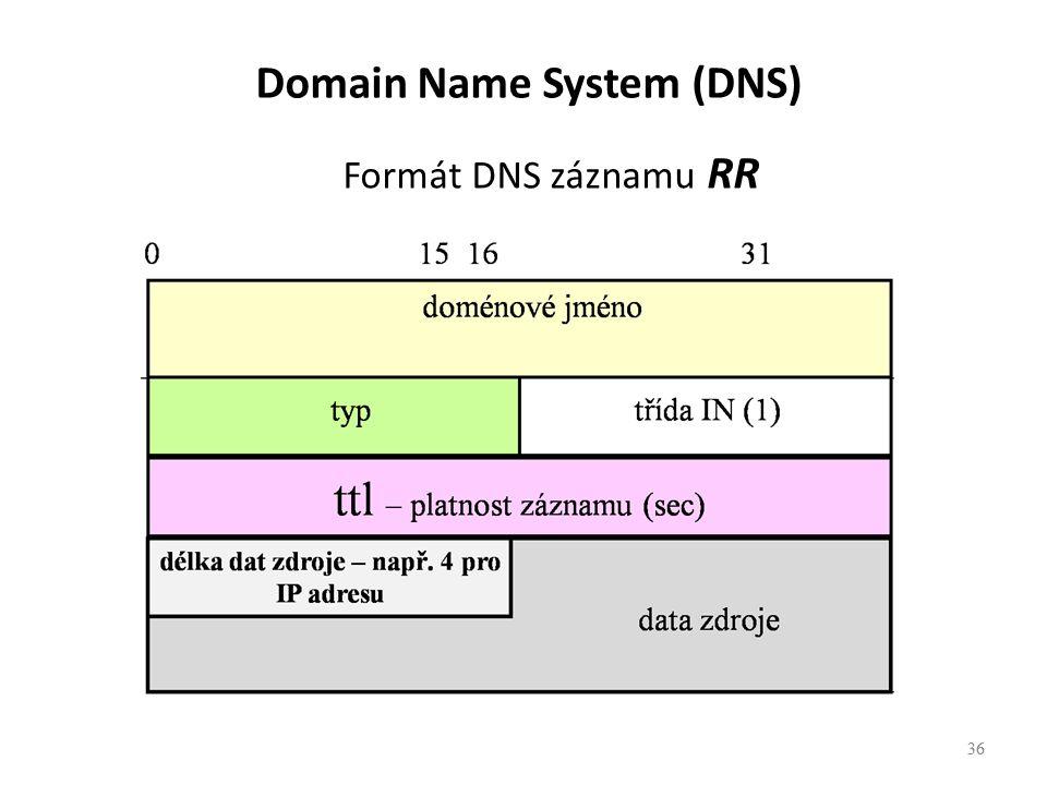 36 Formát DNS záznamu RR 36 Domain Name System (DNS)