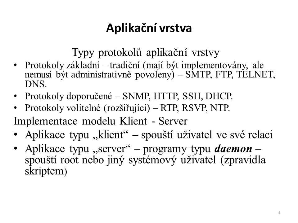 4 Aplikační vrstva Typy protokolů aplikační vrstvy Protokoly základní – tradiční (mají být implementovány, ale nemusí být administrativně povoleny) – SMTP, FTP, TELNET, DNS.