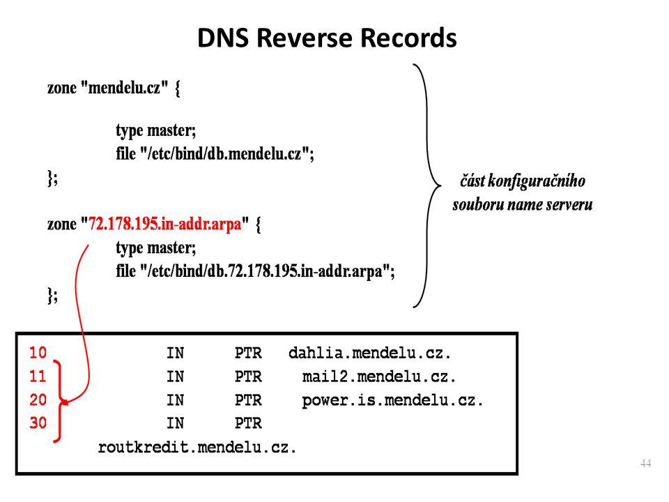 44 DNS Reverse Records