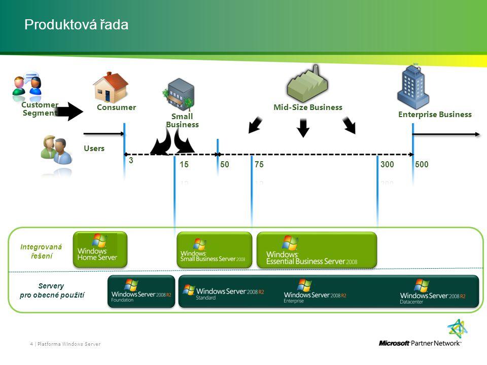 Produktová řada 4 | Platforma Windows Server Small Business Mid-Size Business Enterprise Business Consumer Customer Segment Integrovaná řešení Servery pro obecné použití Users 3 50500
