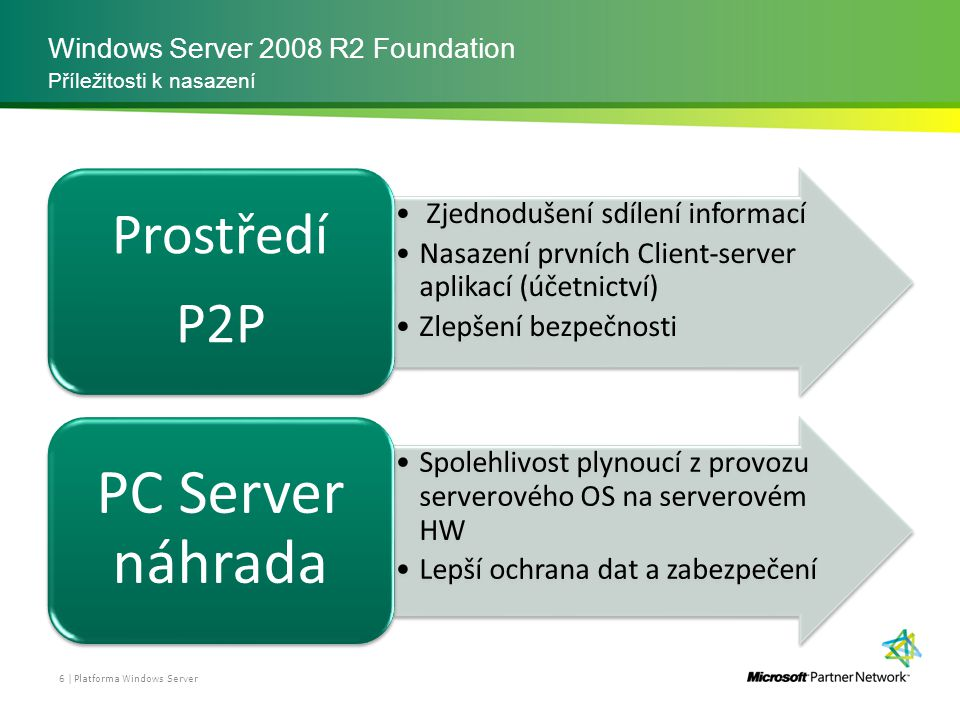 Směr vývoje v oblasti virtualizace INSERT PRESENTATION TITLE 17 | Knihovna SCVMM Operační Systémy Applikace Knihovna SCVMM Operační Systémy Applikace App-V Server Sequencing Microsoft Confidential Windows 2008 Hardware Search Server HypervisorHypervisor Windows 2008 R2 Virtualizovaný Search Server Windows 2008 R2 Hardware HypervisorHypervisor HypervisorHypervisor Windows 2008 Virtualizovaný Search Server System Center Configuration Manager