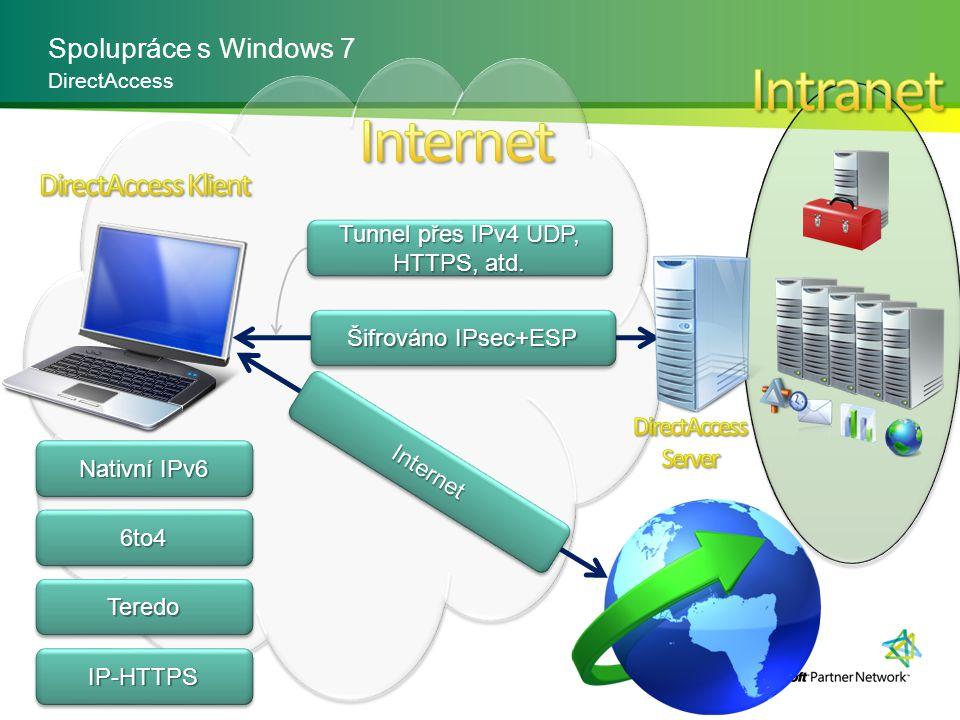Spolupráce s Windows 7 DirectAccess Nativní IPv6 6to46to4 TeredoTeredo IP-HTTPSIP-HTTPS Tunnel přes IPv4 UDP, HTTPS, atd.