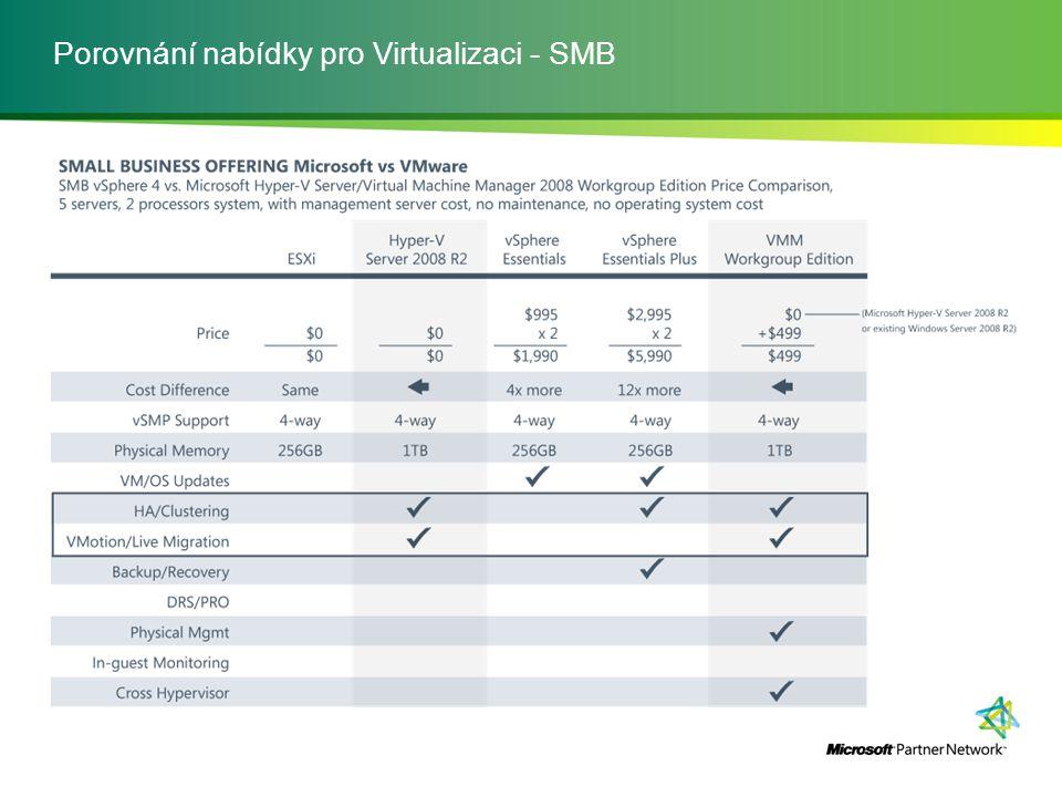 Porovnání nabídky pro Virtualizaci - SMB