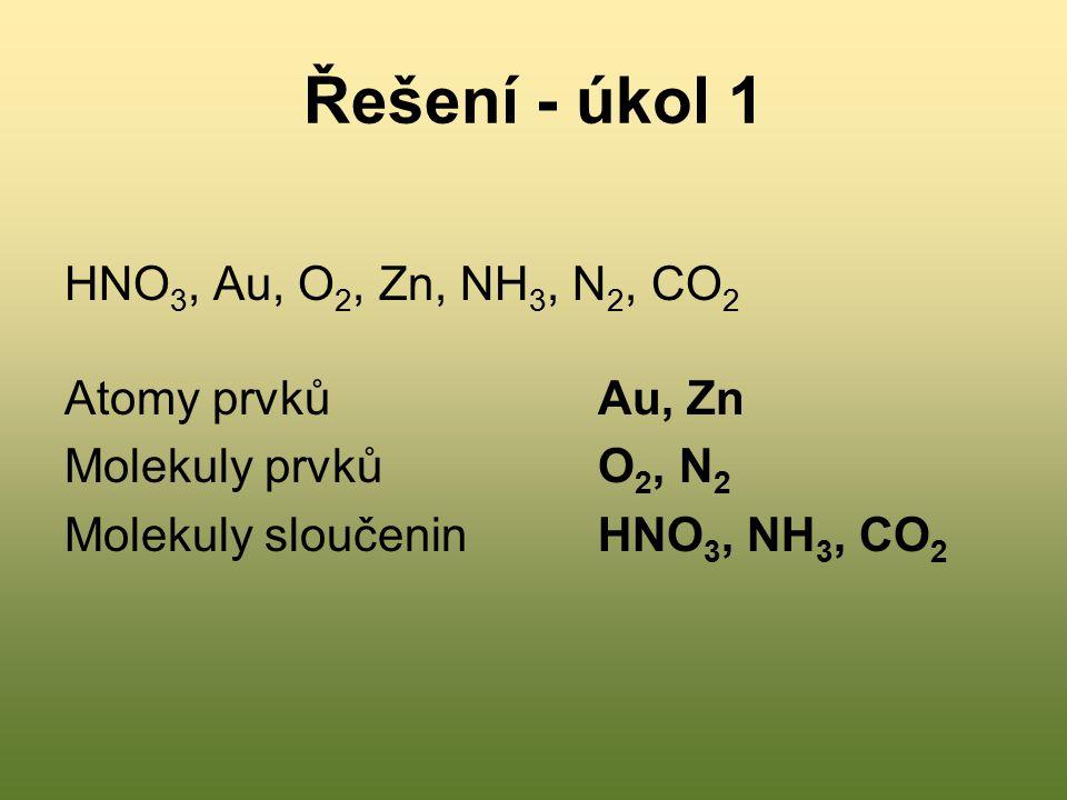 Úkol 2: vyjádři pomocí značek, nebo slovně následující zápisy Deset atomů zinku Pět dvouatomových molekul chlóru Čtyři atomy vodíku Osm tříatomových molekul kyslíku 7 Ca 6 N 2 4 P 4 9 Hg 10 Zn 5 Cl 2 4 H 8 O 3 sedm atomů vápníku šest dvouatomových molekul dusíku čtyři čtyřatomové molekuly fosforu devět atomů rtuti Kontrola: