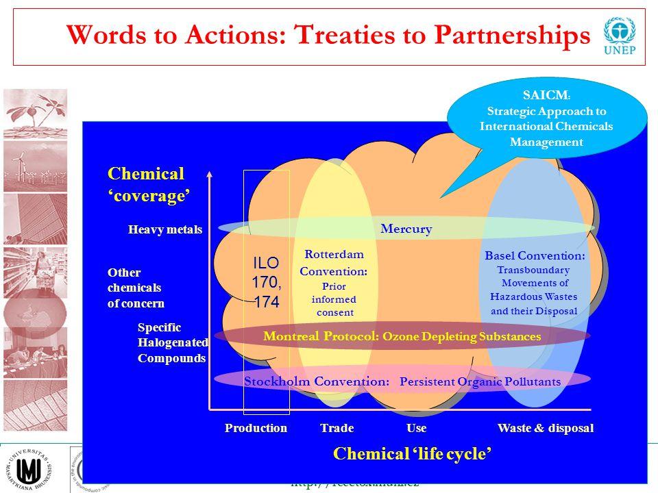 30 Research Centre for Toxic Compounds in the Environment http://recetox.muni.cz Basilejská úmluva Cíle a náplň:  upravuje pohyb nebezpečných odpadů přes státní hranice za účelem jejich zneškodňování i využívání.