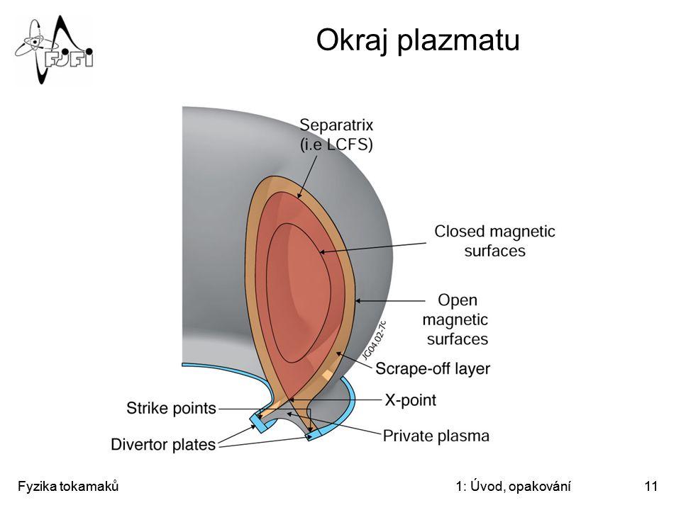 Fyzika tokamaků1: Úvod, opakování11 Okraj plazmatu Fyzika tokamaků1: Úvod, opakování11