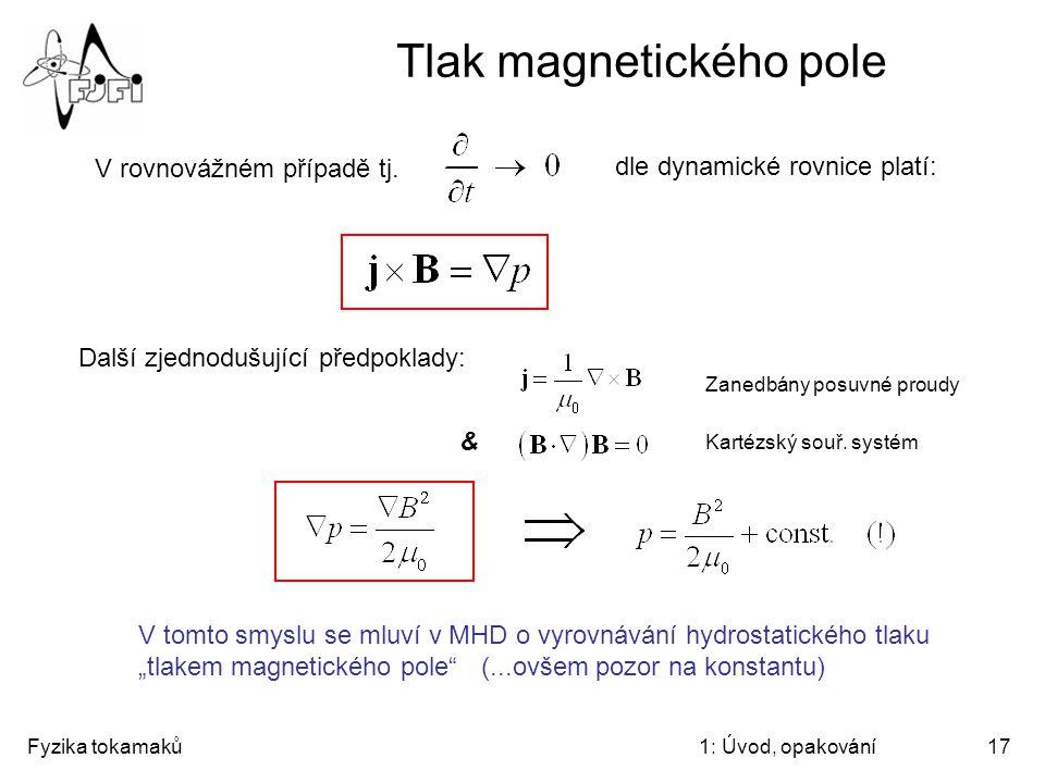Fyzika tokamaků1: Úvod, opakování17 Tlak magnetického pole V rovnovážném případě tj. dle dynamické rovnice platí: Zanedbány posuvné proudy Kartézský s