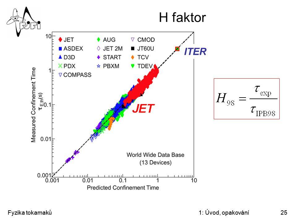 Fyzika tokamaků1: Úvod, opakování25 H faktor ITER Fyzika tokamaků1: Úvod, opakování25