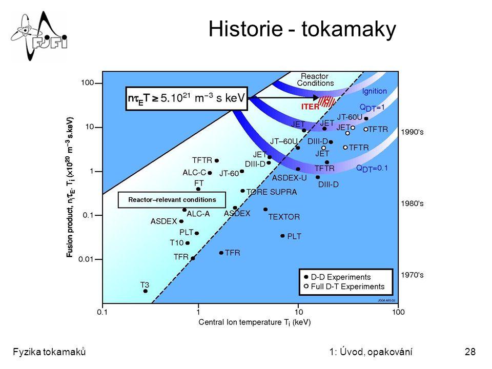 Fyzika tokamaků1: Úvod, opakování28 Historie - tokamaky