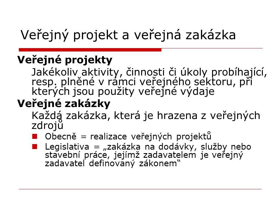 Veřejný projekt a veřejná zakázka Veřejné projekty Jakékoliv aktivity, činnosti či úkoly probíhající, resp. plněné v rámci veřejného sektoru, při kter