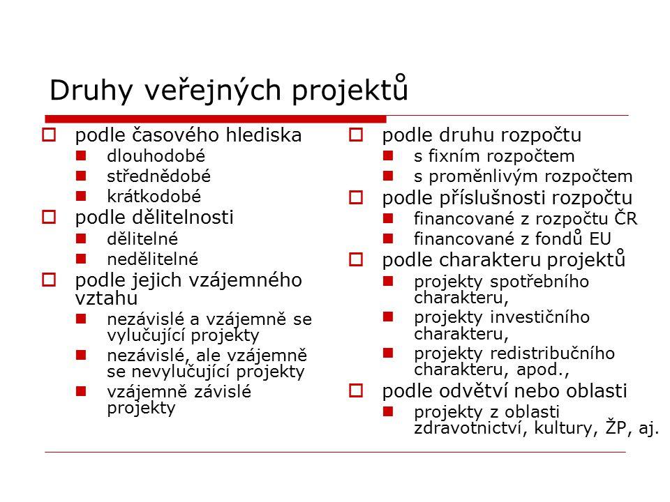 Druhy veřejných projektů  podle časového hlediska dlouhodobé střednědobé krátkodobé  podle dělitelnosti dělitelné nedělitelné  podle jejich vzájemn