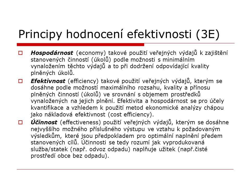 Principy hodnocení efektivnosti (3E)  Hospodárnost (economy) takové použití veřejných výdajů k zajištění stanovených činností (úkolů) podle možnosti