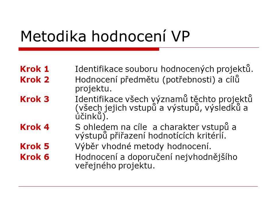 Metodika hodnocení VP Krok 1Identifikace souboru hodnocených projektů. Krok 2Hodnocení předmětu (potřebnosti) a cílů projektu. Krok 3Identifikace všec