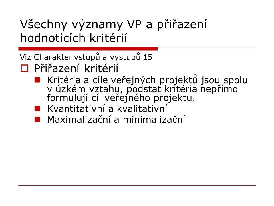Všechny významy VP a přiřazení hodnotících kritérií Viz Charakter vstupů a výstupů 15  Přiřazení kritérií Kritéria a cíle veřejných projektů jsou spo