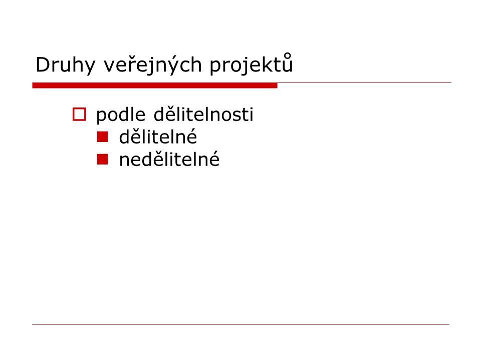 Druhy veřejných projektů  podle dělitelnosti dělitelné nedělitelné