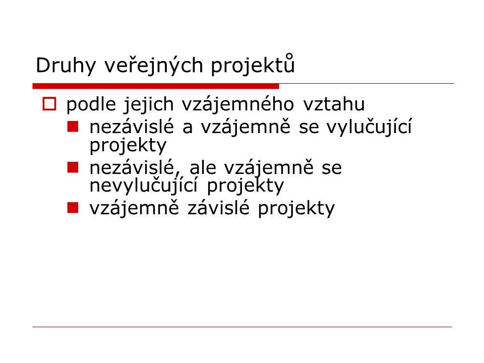 Druhy veřejných projektů  podle jejich vzájemného vztahu nezávislé a vzájemně se vylučující projekty nezávislé, ale vzájemně se nevylučující projekty