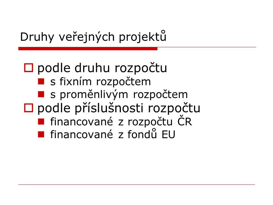 Druhy veřejných projektů  podle druhu rozpočtu s fixním rozpočtem s proměnlivým rozpočtem  podle příslušnosti rozpočtu financované z rozpočtu ČR fin