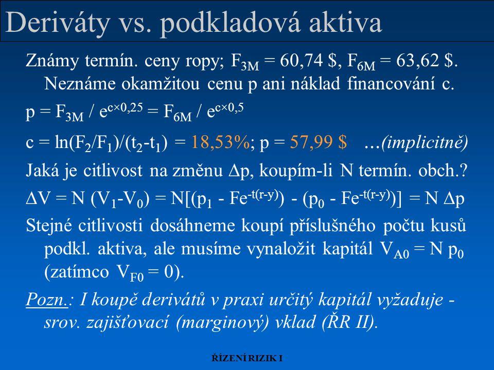 ŘÍZENÍ RIZIK I Deriváty vs. podkladová aktiva Známy termín.