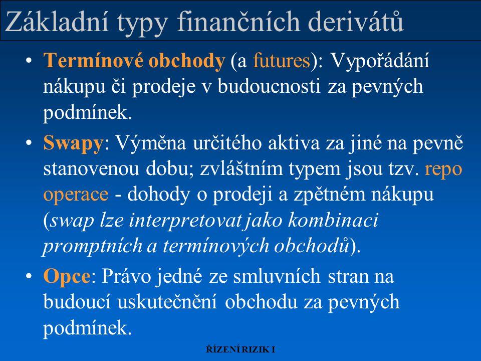 ŘÍZENÍ RIZIK I Deriváty vs.podkladová aktiva Známy termín.