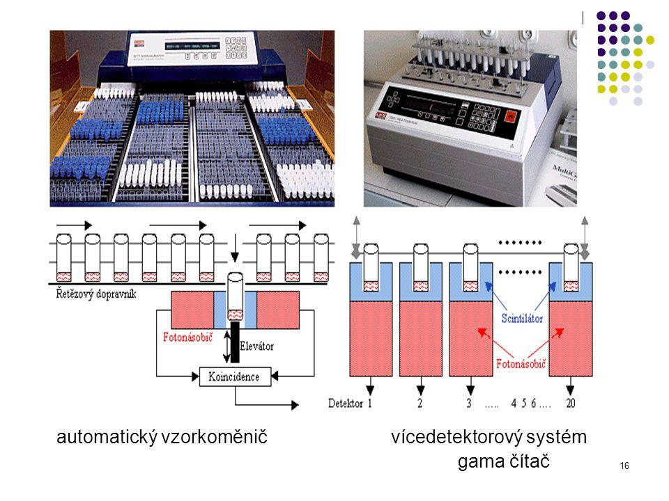 16 automatický vzorkoměničvícedetektorový systém gama čítač