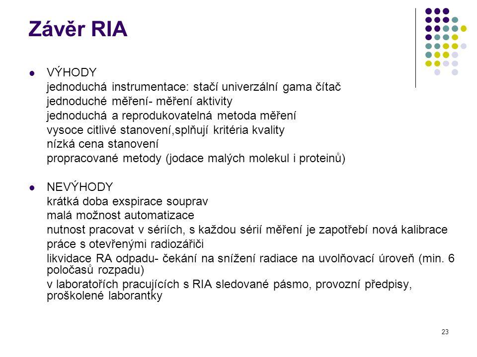 23 Závěr RIA VÝHODY jednoduchá instrumentace: stačí univerzální gama čítač jednoduché měření- měření aktivity jednoduchá a reprodukovatelná metoda měř