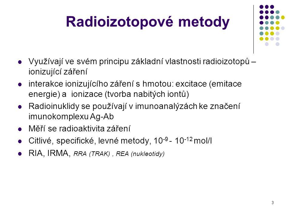 3 Radioizotopové metody Využívají ve svém principu základní vlastnosti radioizotopů – ionizující záření interakce ionizujícího záření s hmotou: excita