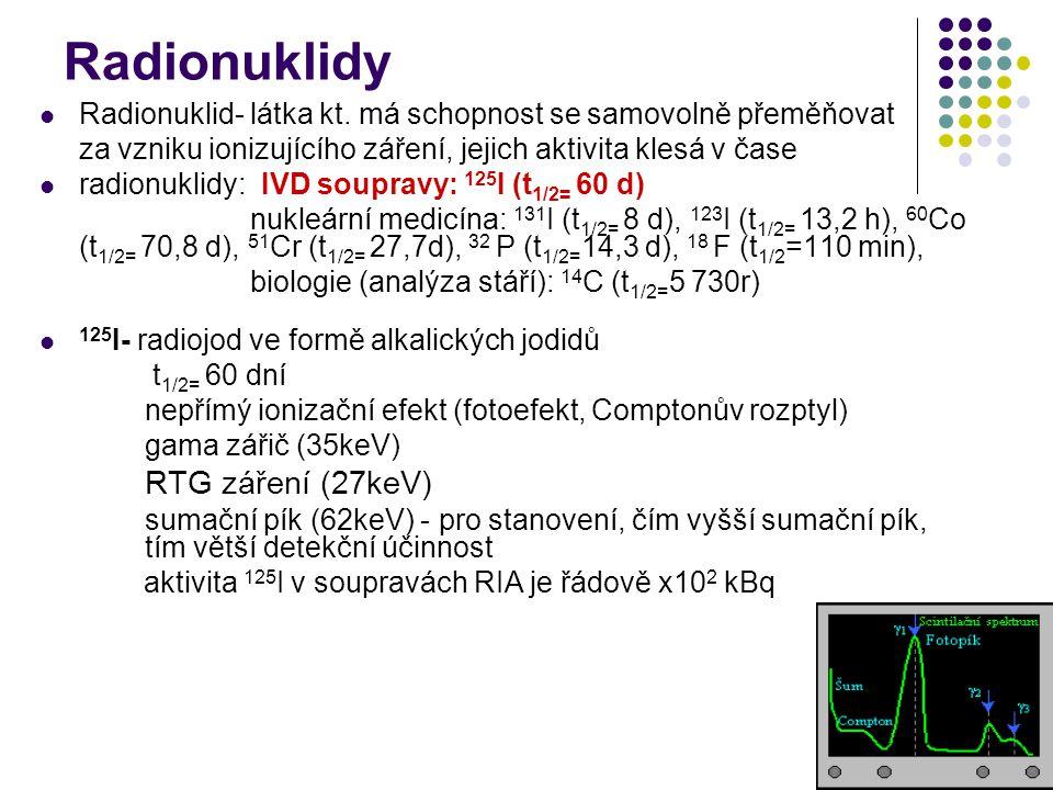 6 Radionuklidy Radionuklid- látka kt. má schopnost se samovolně přeměňovat za vzniku ionizujícího záření, jejich aktivita klesá v čase radionuklidy: I