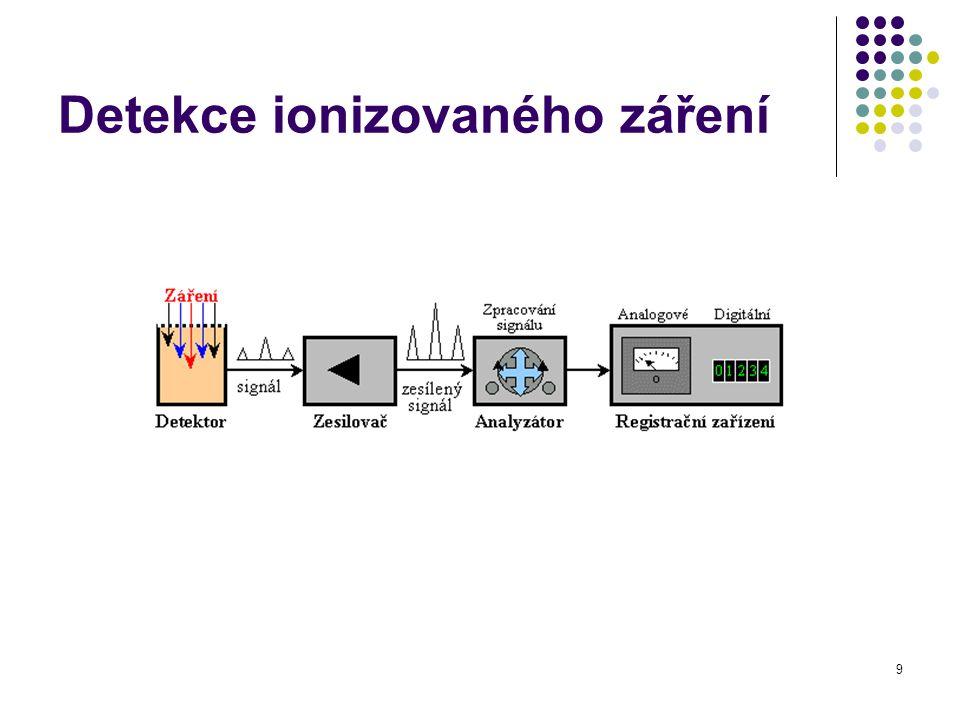 9 Detekce ionizovaného záření