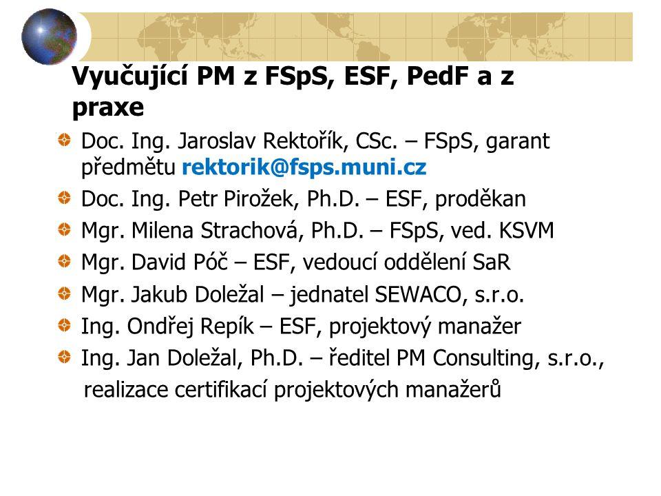 Předměty FSpS v N Mgr studiu MAN (jen inovace od 13-14) Případové manažerské studie ve sportu Projektový management Management sportovních aktivit v CR II.