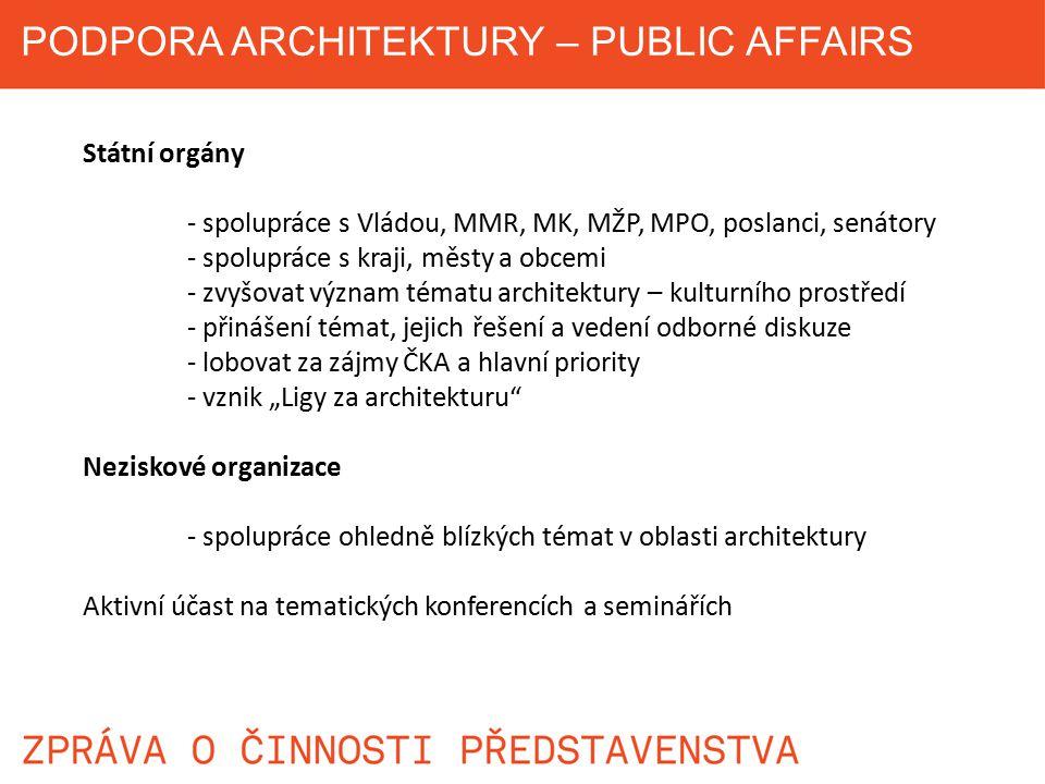 Státní orgány - spolupráce s Vládou, MMR, MK, MŽP, MPO, poslanci, senátory - spolupráce s kraji, městy a obcemi - zvyšovat význam tématu architektury