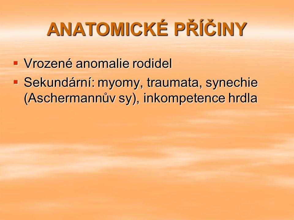ANATOMICKÉ PŘÍČINY  Vrozené anomalie rodidel  Sekundární: myomy, traumata, synechie (Aschermannův sy), inkompetence hrdla