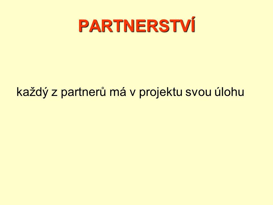 PARTNERSTVÍ každý z partnerů má v projektu svou úlohu