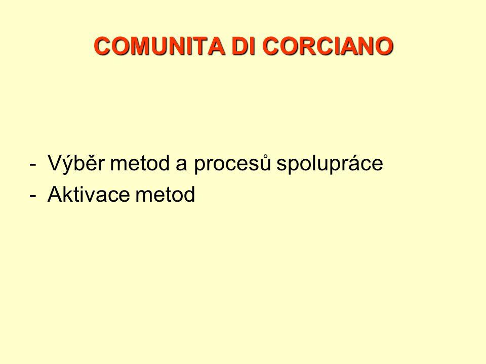 COMUNITA DI CORCIANO -Výběr metod a procesů spolupráce -Aktivace metod